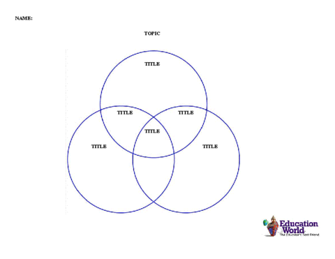 Editable And Save Able Venn Diagram With Three Circles Type In The