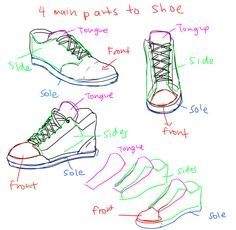Tennis Shoes Reference Google Search Fashion Drawing Sketches Sketches Tutorial Drawing Tutorial