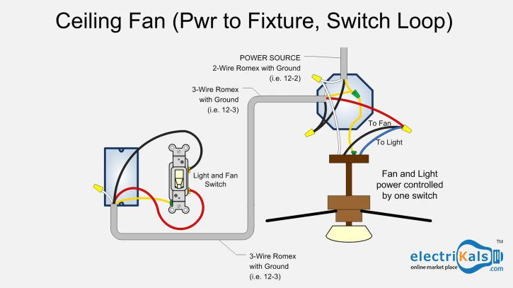 3 Wire Switch Loop Diagram
