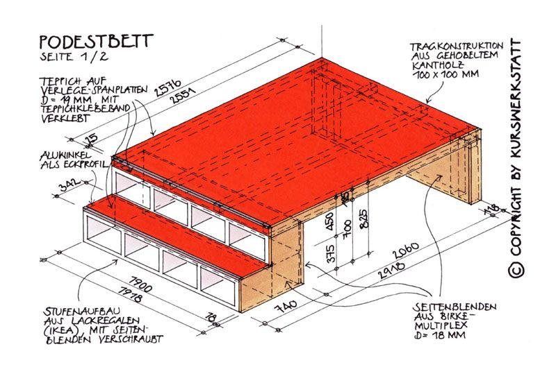 pin von nadine holly auf einrichtung pinterest bett podest und m bel. Black Bedroom Furniture Sets. Home Design Ideas
