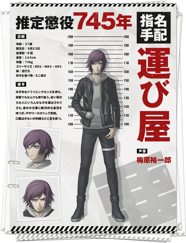 Character Profiles With Ages And Heights Akudamadrive In 2021 Anime Characters Character Sheet Anime