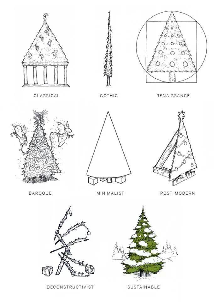 Pin By Marsha Russell On Art History Cartoons Etc Christmas Tree Graphic Christmas Card Design Christmas Tree Cards