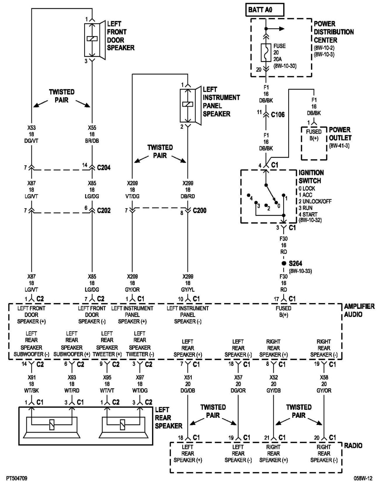 Unique Wiring Diagram For Electric Fan Diagram Diagramsample Diagramtemplate Wiringdiagram Diagramchart Electric Radiator Fan Cruisers Electrical Diagram