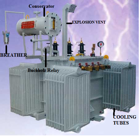 Parts Of A Power Transformer Electrical Transformers Transformers Power