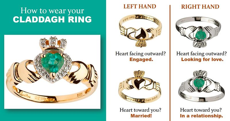 Claddagh rings our uniquely irish expression of love