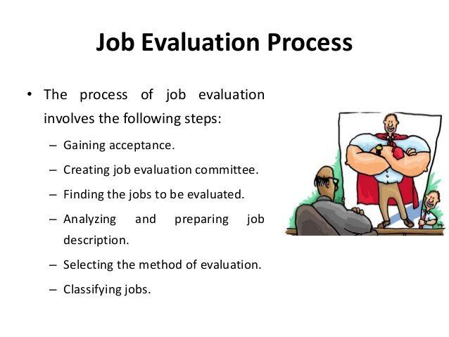 Image Result For Job Evaluation  Midterm Bonus Career Portfolio