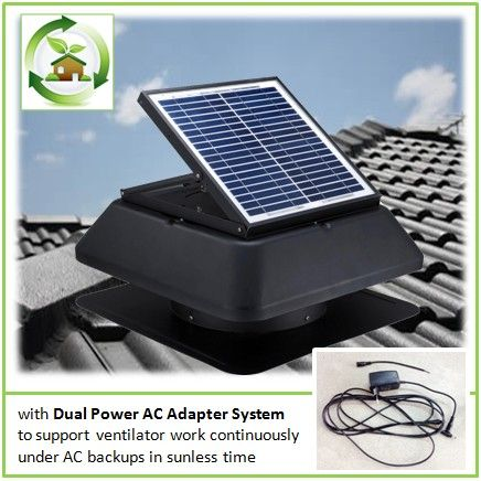 1 With Ac Adapter To Backup Nonstop Venting 2 Solar Panel Powered Natural Energy 3 Brush Dc Motor 4 High C Solar Power Diy Solar Panel Cost Solar Panels