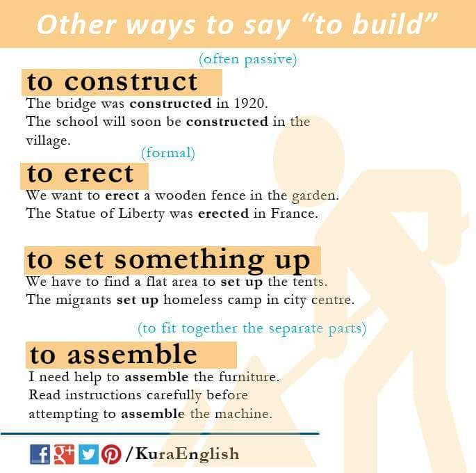 Synonyms For The Word Build Vocabulary Pinterest English
