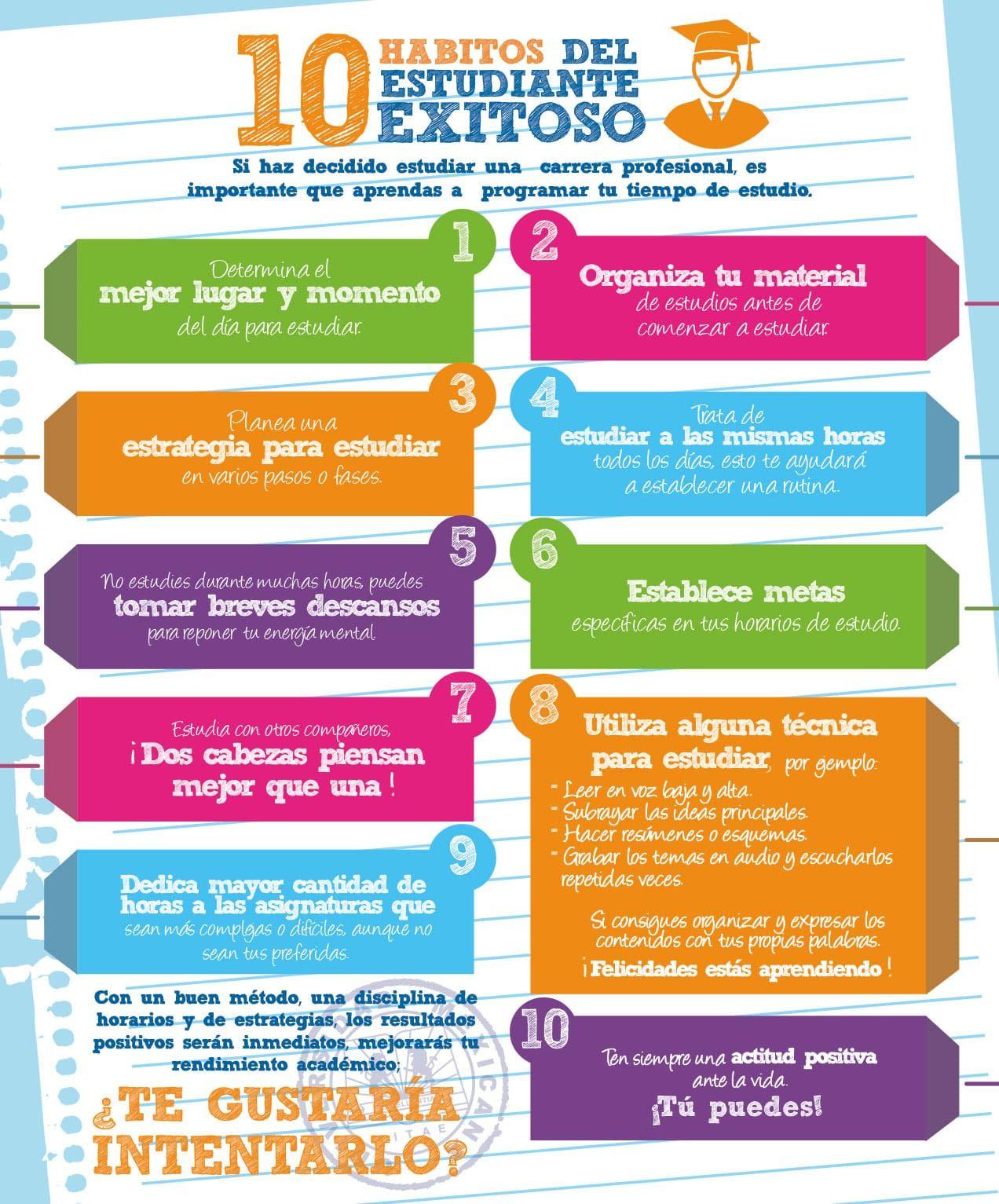 10 Hábitos De Un Estudiante Eficaz Infografía Estrategias De Enseñanza Habilidades De Estudio Tecnicas De Aprendizaje