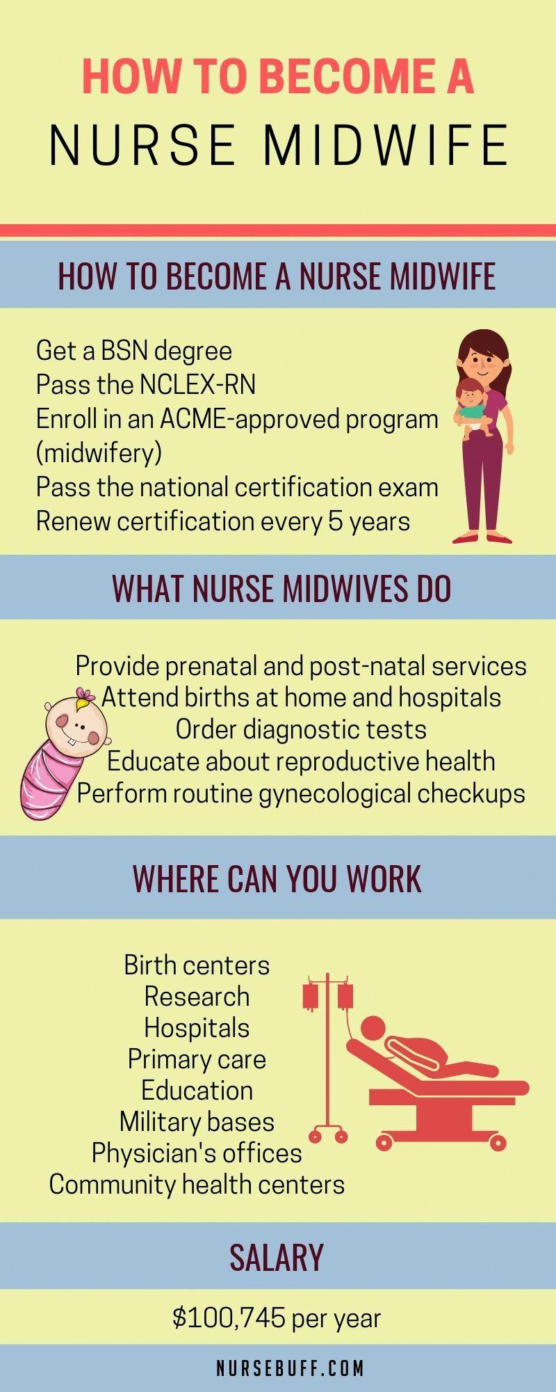 accelerated nursing programs in nyc neonatalnursing