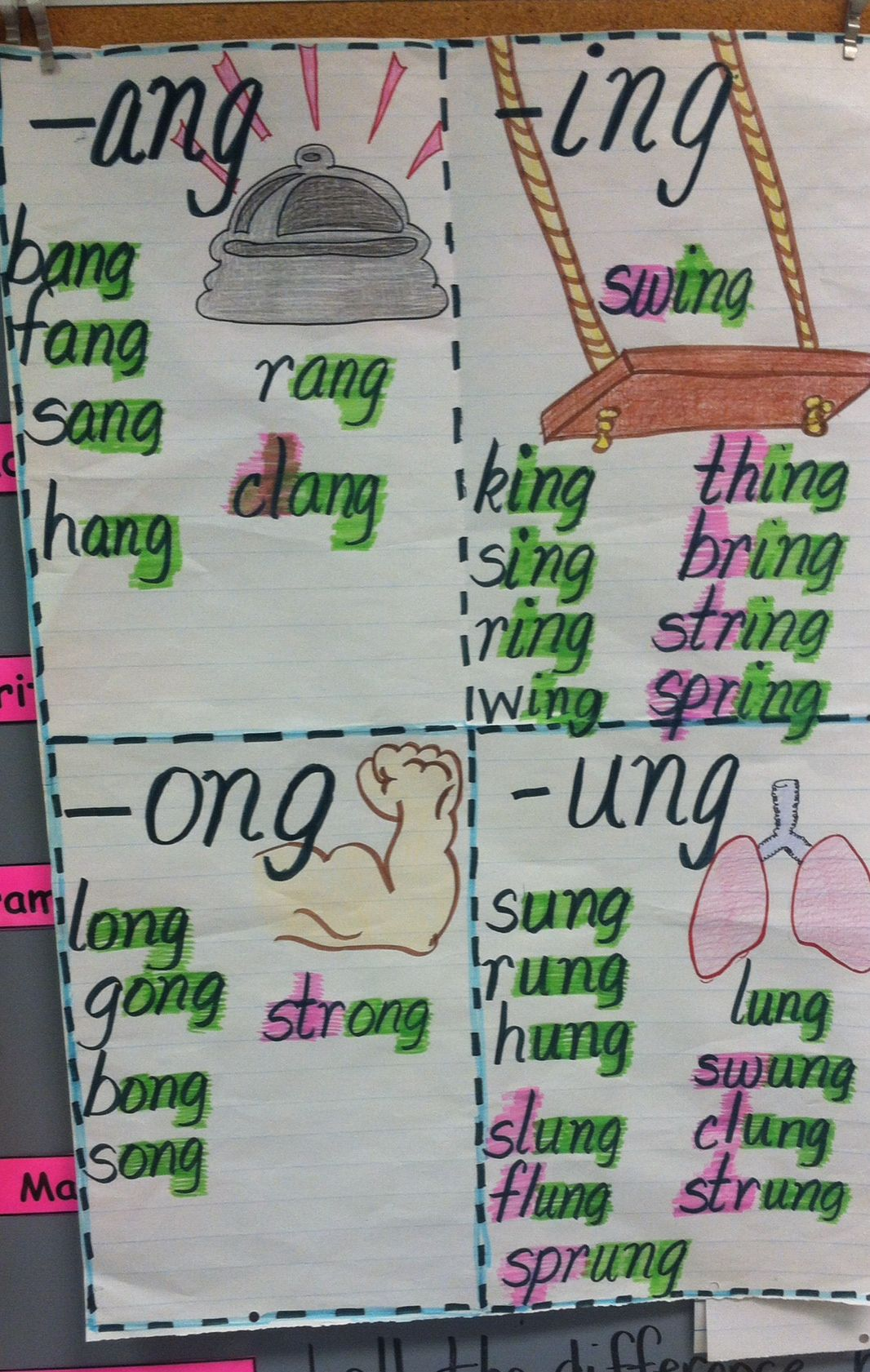 Word Study Ng Word Family Love This Image Only