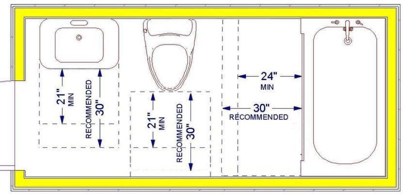 standard bathroom rules and guidelines  best bathroom