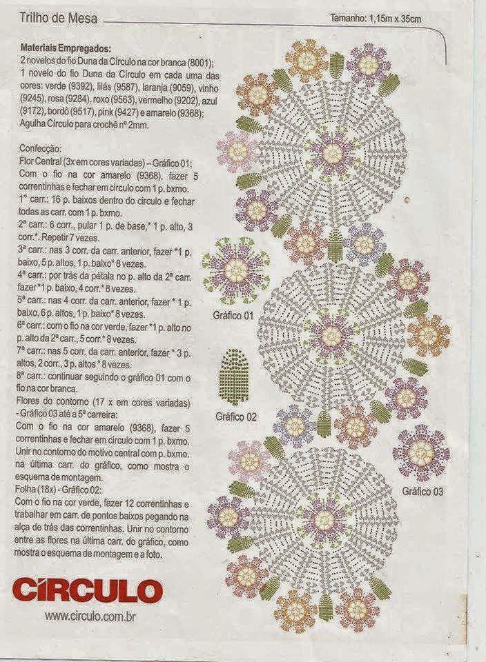 Patrones de Camino de Mesa artístico | Crochet y Dos agujas ...