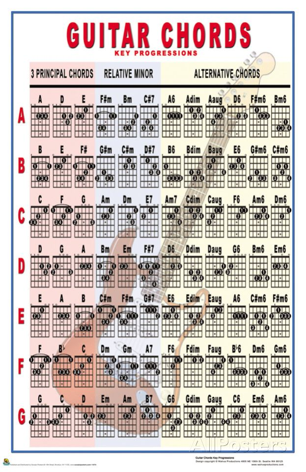 Guitar Chords - Key Progressions Posters At Allposters.Com | Music