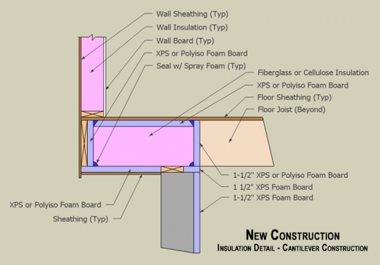 Insulation detail for bay window floors cantilever floor for Cold floor insulation
