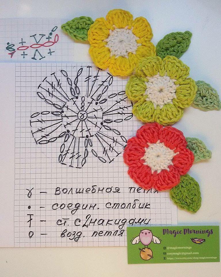 Kolorowe Kwiatki Crochet Applique Crochet Crochet Flowers
