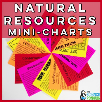 natural resources and alternative energy mini charts alternative natural resources and alternative energy mini charts