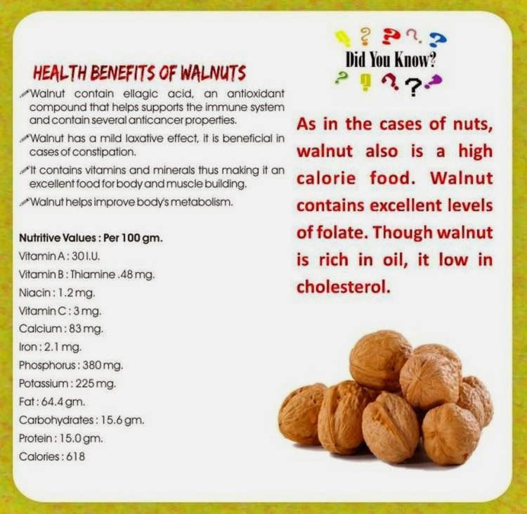 Health benefits of Walnuts for diabetic - Google Search