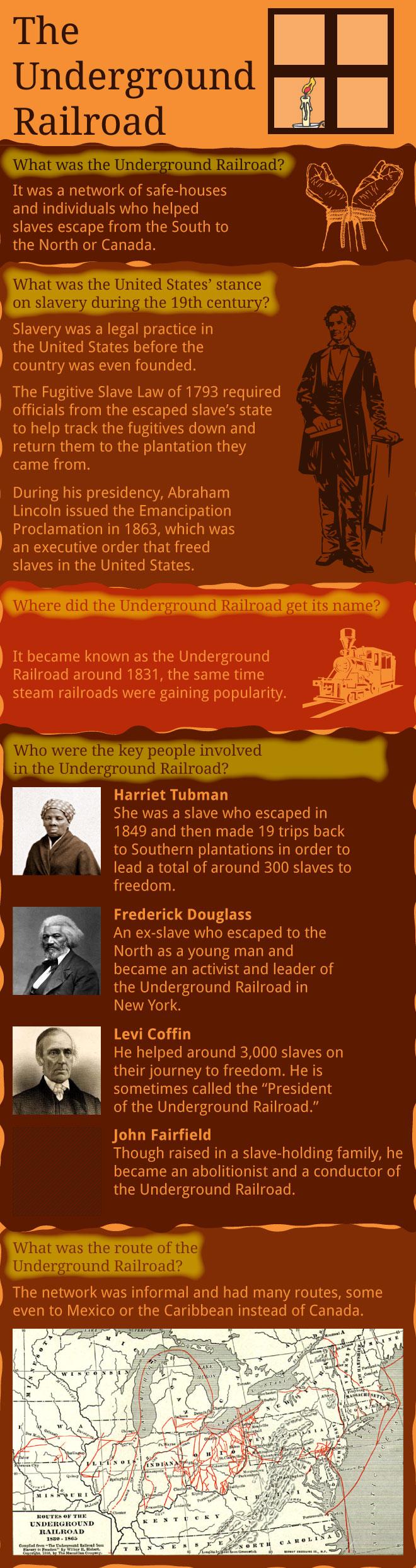 Infographic Of The Underground Railroad Fast Facts Underground Railroad African American History Activities History Activities [ 2490 x 660 Pixel ]