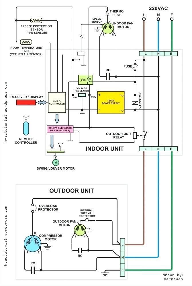 34 Air Conditioner Wiring Diagram Pdf Nz8u Teknik Listrik Listrik Diagram
