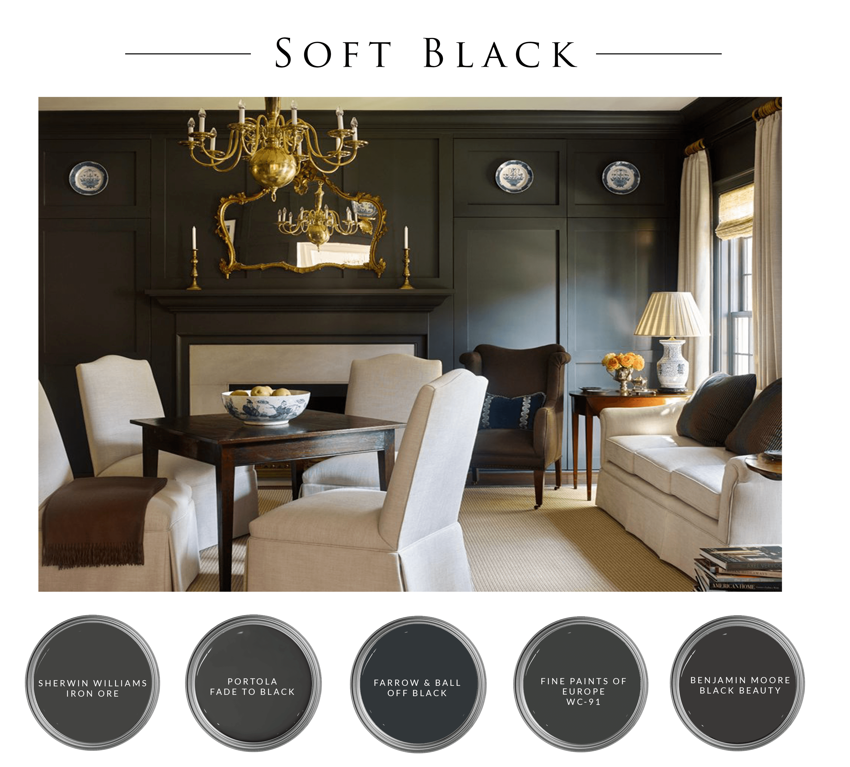 Kitchen Dining Paint Colors: Welcome To The Dark Side - Best Black Paints