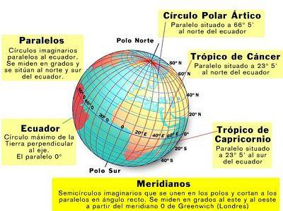 Blog De Geografia Profesor Pedro Ona Estudar Geografia