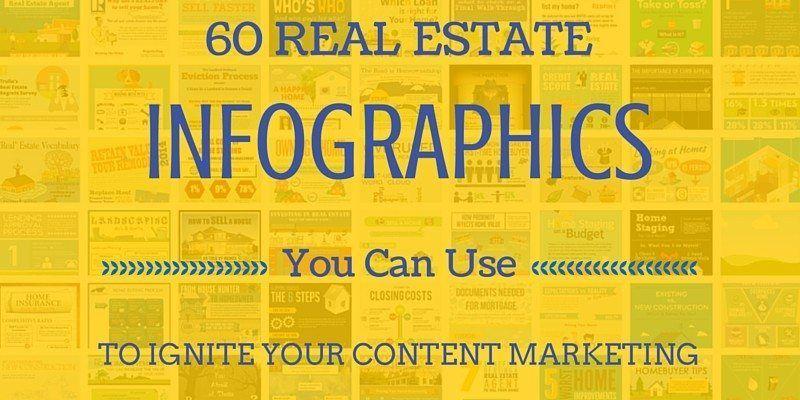 Real Estate Marketing Supplies Wholesaling