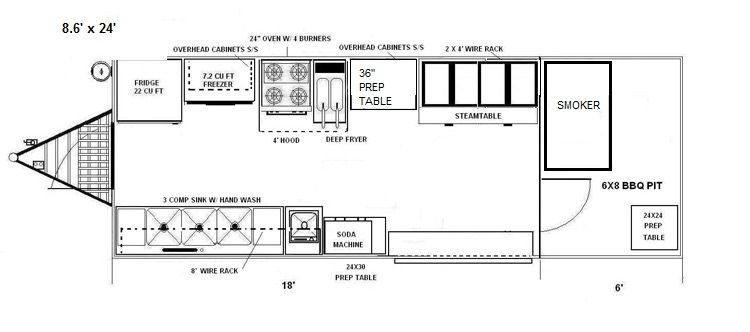 Food Truck Floor Plans Food Truck Interior Food Truck Food
