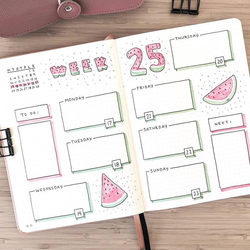 220+ Inspirational Bullet Journal Theme Ideas - Planning Mindfully #bulletjournaldecember