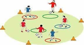Hula Hoops And Other Objects Used In Soccer Drills Soccer Drills Soccer Home Sport