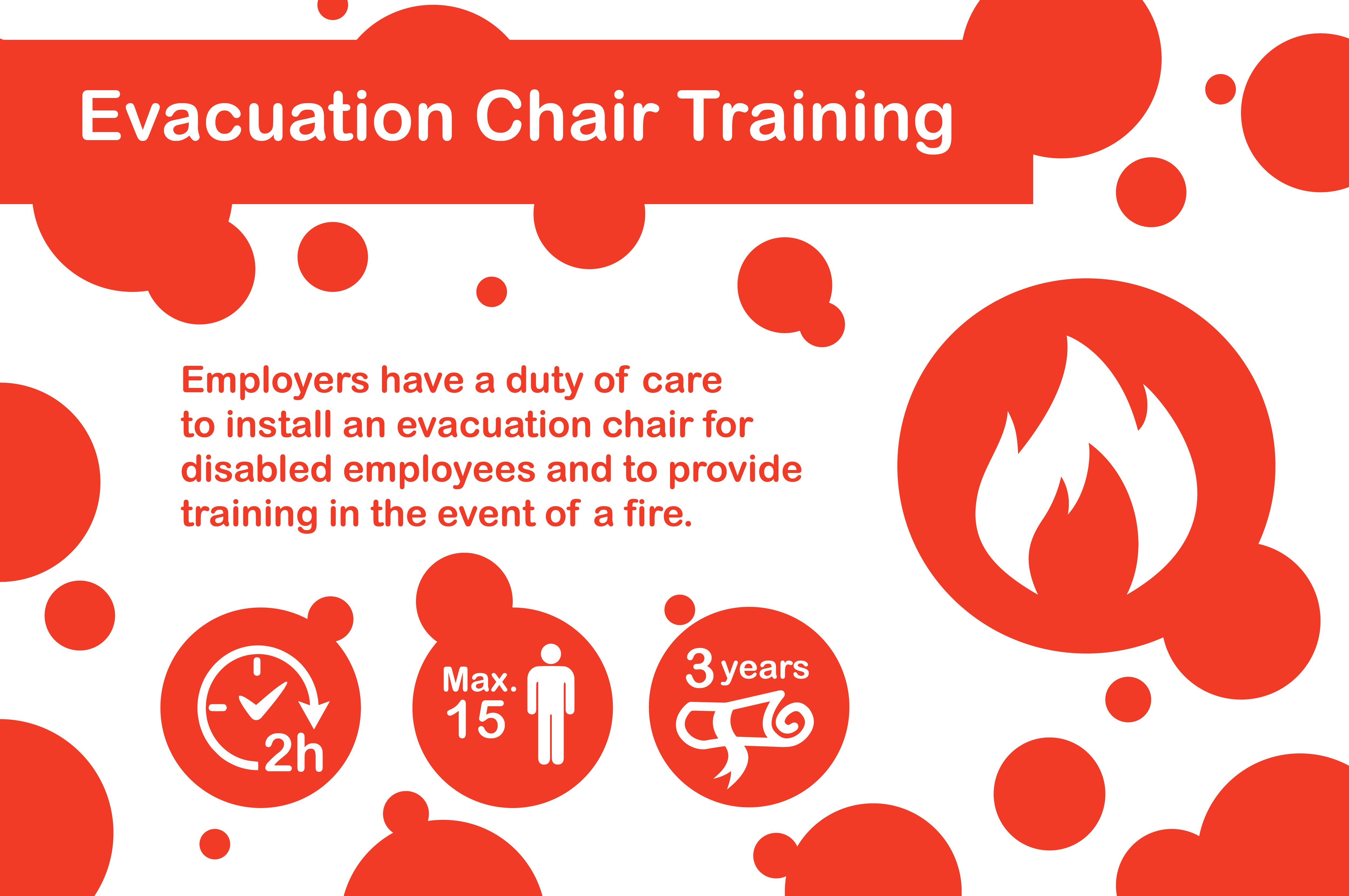 Evacuation Chair Training (With images) Fire safety