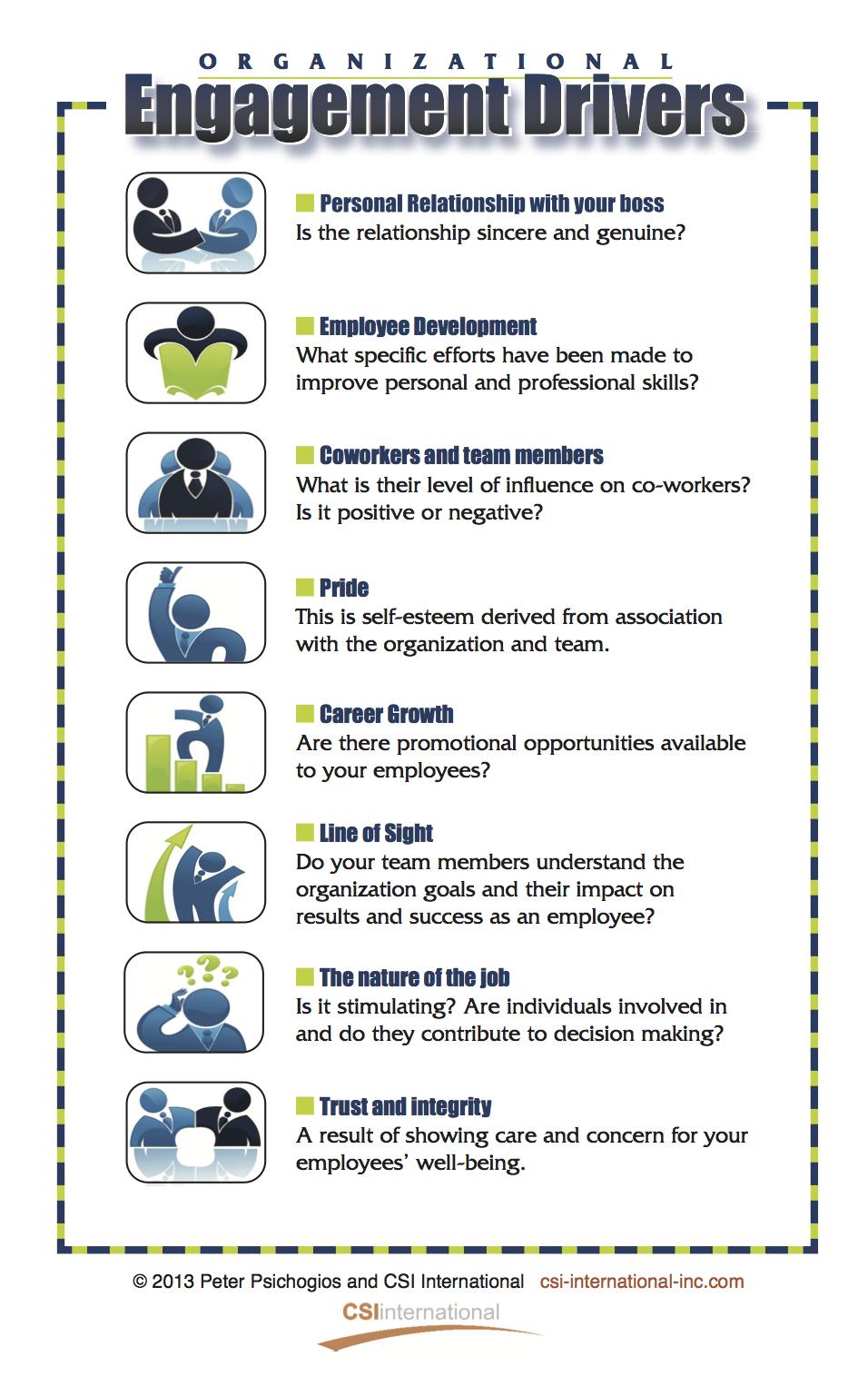 7 Key Organizational Engagement Drivers Employee Engagement Employee Engagement Initiatives Employee Development