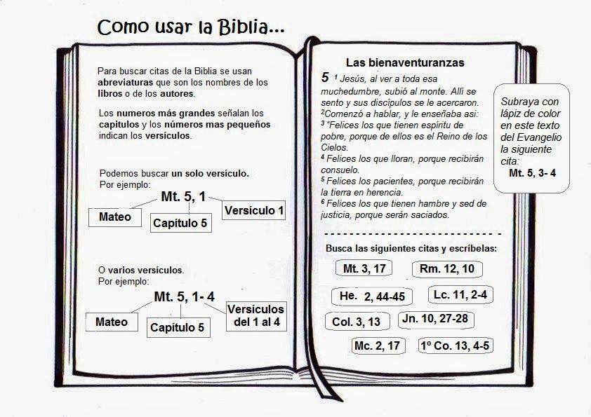 Sgblogosfera Amigos De Jesus Como Usar La Biblia Com Imagens