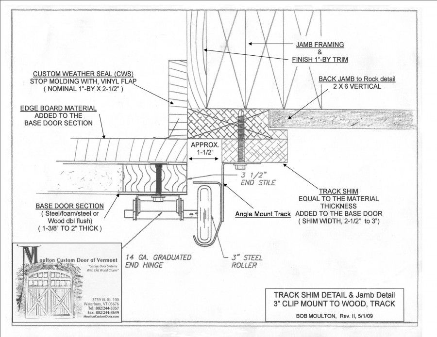 Garage Door Operator Prewire And Framing Guide Garage Doors Custom Garage Doors Space Frame