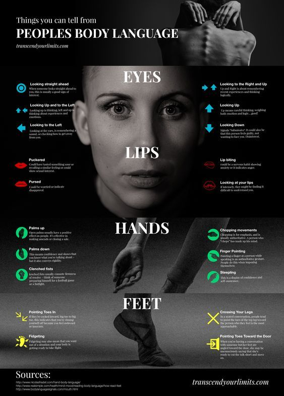 this simple infographic shows how body language can mean different things  the way people move