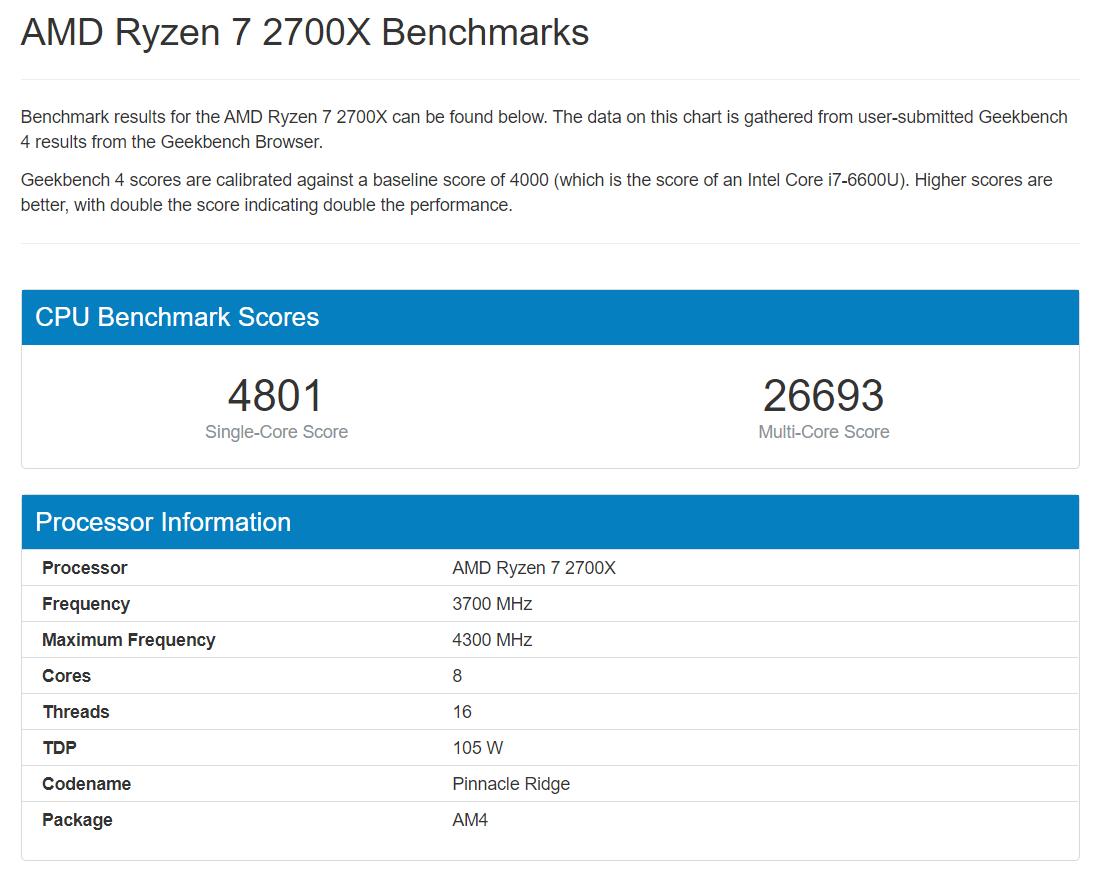 AMD Ryzen 5 3600 vs AMD Ryzen 7 2700X Review - Zen 2