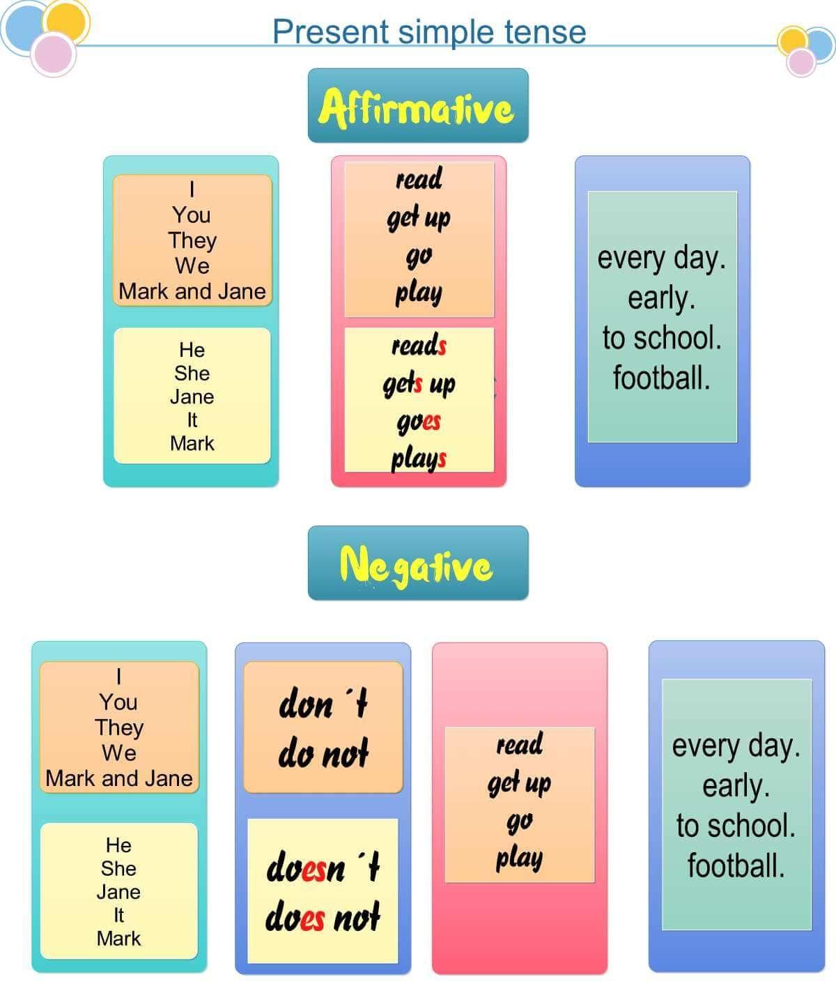 Present Simple My Best Practice