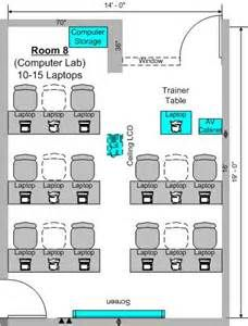 Room Size 14 X 19 Meeting Tables Pinterest Meeting