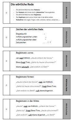 Lernkarten Zur Wörtlichen Rede Spiele Wörtliche Rede