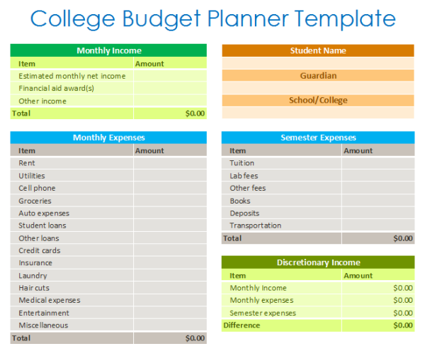 Budget Worksheet For College Students  Budget Templates