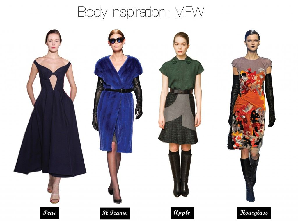 milan fashion week collections for your body type ...