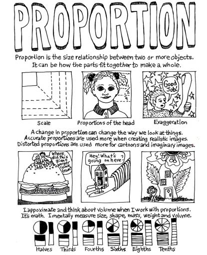 abc 39 s of art proportion kids art art art curriculum teaching art. Black Bedroom Furniture Sets. Home Design Ideas