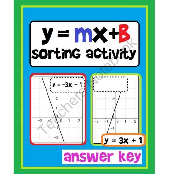 how to find y mx b from a graph