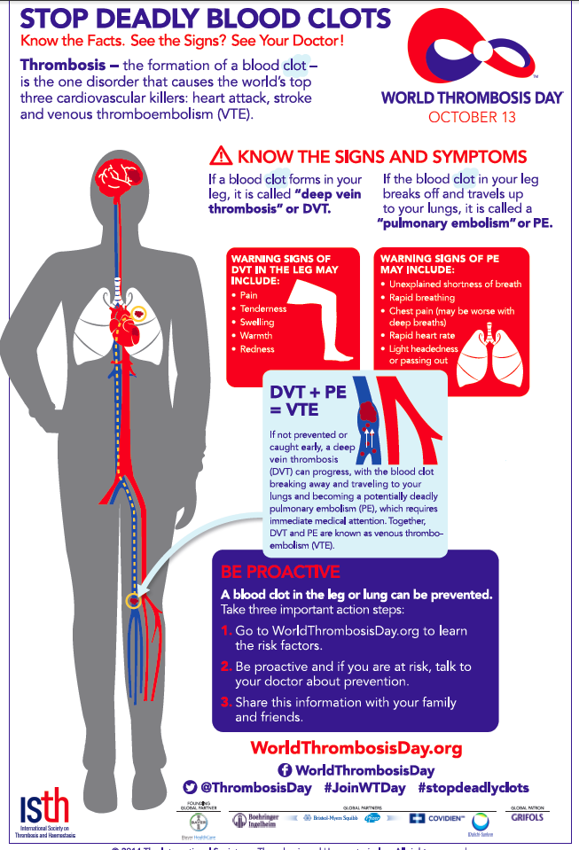 Pin on Graphics for World Thrombosis Day