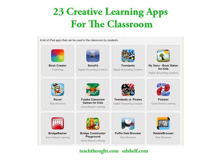 23 Creative Learning Apps For The Classroom From EdShelf - Created