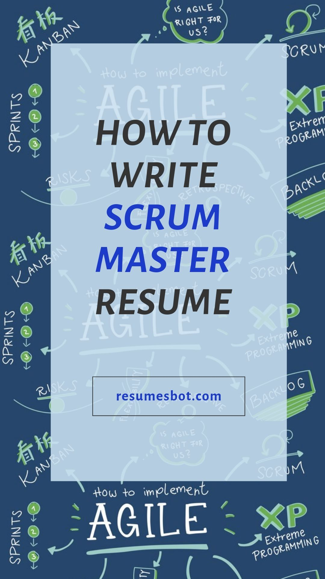 Scrum Master Resume Samples Templates Pdf Doc 2021 Scrum Master Resumes Bot Scrum Master Resume Template Examples Resume Examples