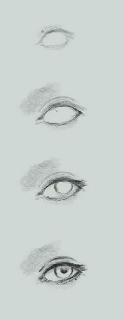 How To Draw Eye Basic. The Eye Is A Good Place To Start