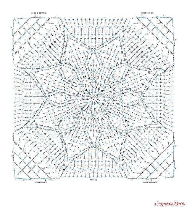 Decke Eckig Deckchen Die Vom Zentrum Aus Gehäkelt Werden