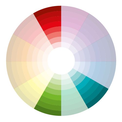 Split Complementary Color Scheme: A color and two colors adjacent to its  complementary.