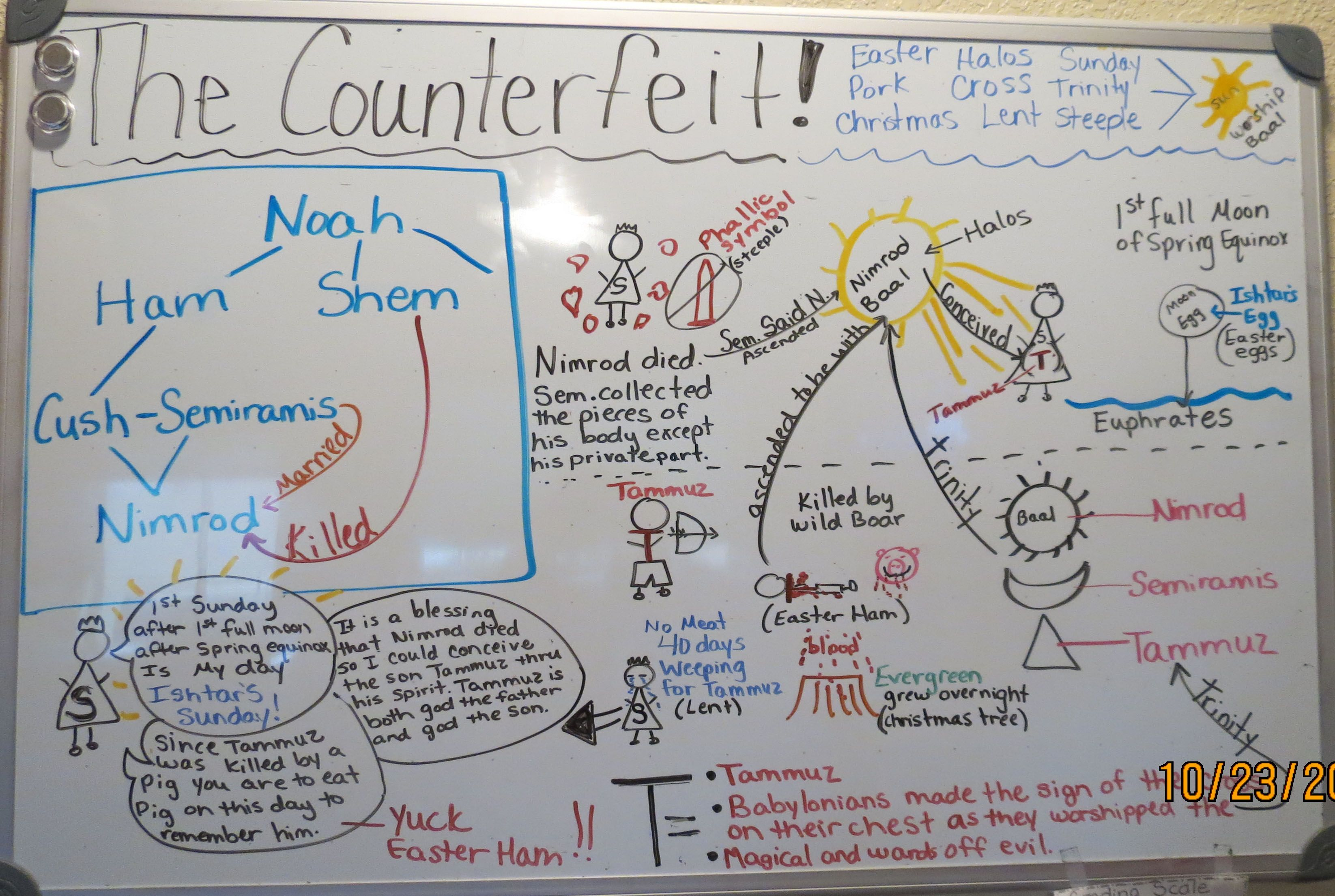 Here is our homeschool lesson on Nimrod and where christmas and ...